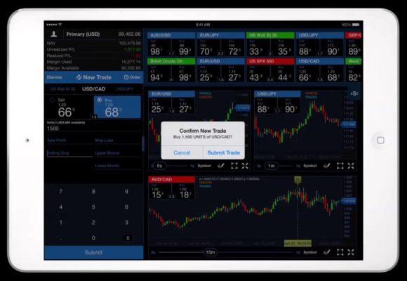 OANDA запускает приложение Forex Trading для смартфонов BlackBerry